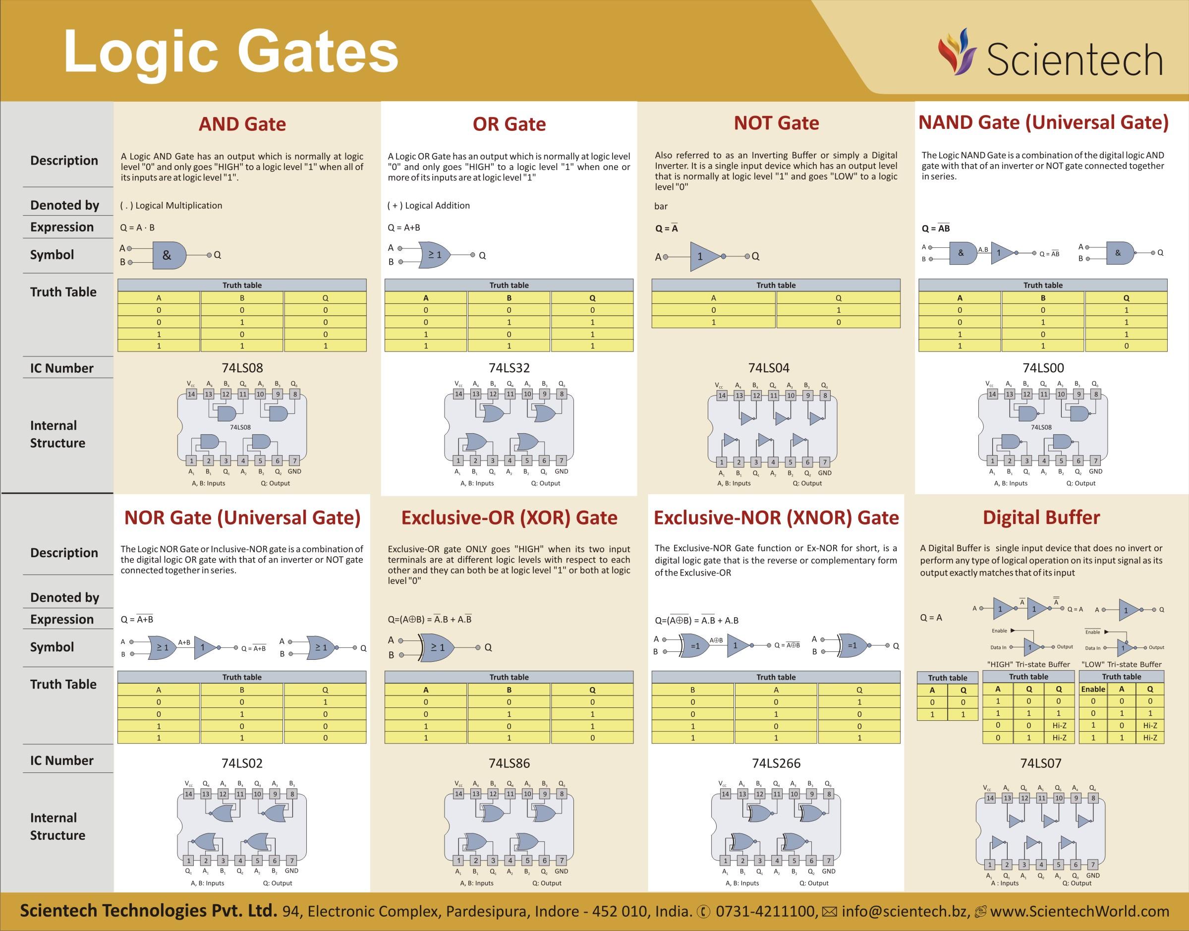 Download Calendar Download View Book Download Wallcharts